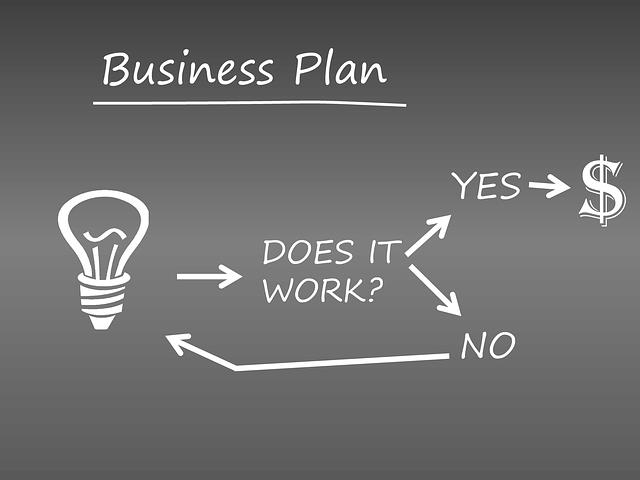 Biznis plán.png